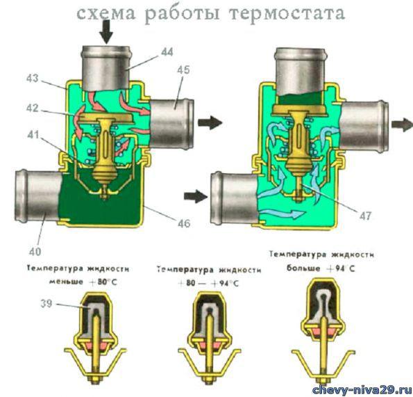 Схема термостата 2123